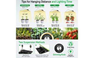 VIVOSUN 2020 Latest VS1000 LED Grow Light