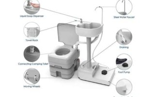 Portable Outdoor Camping Wash Sink - Hand Washing Station with Towel Holder & Soap Dispenser