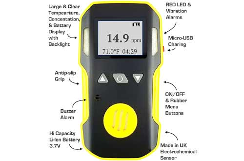 Hydrogen Sulfide Detector by Forensics   USA NIST